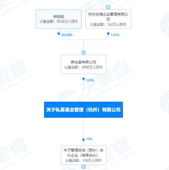 """前有76岁宗庆后""""励志""""刷屏 而今67岁中国首富进军私募"""